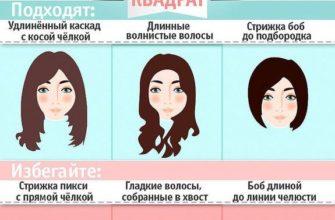 kak vybrat strizhku dlya kvadratnogo tipa lica