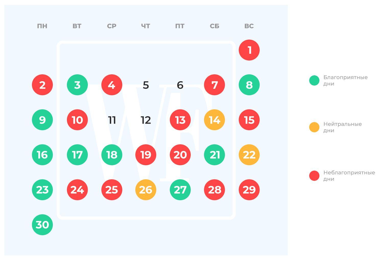 lunnyj kalendar strizhek i okrashivaniya volos noyabr 2020