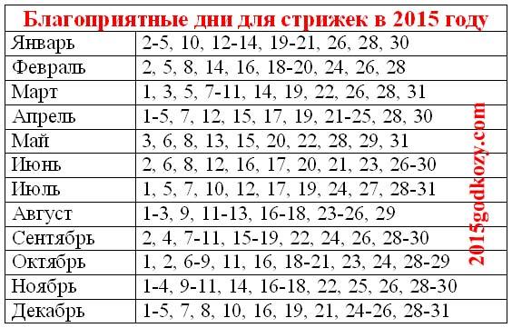 lunnyj kalendar strizhki volos 1