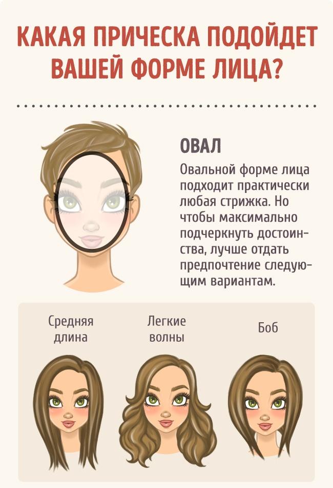 strizhki 2019 vybiraem modnuju korotkuju prichesku po tipu lica