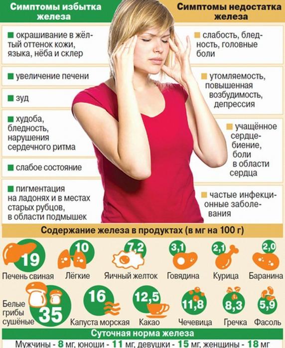 uznajte kakih vitaminov ne hvataet v organizme esli vypadajut volosy
